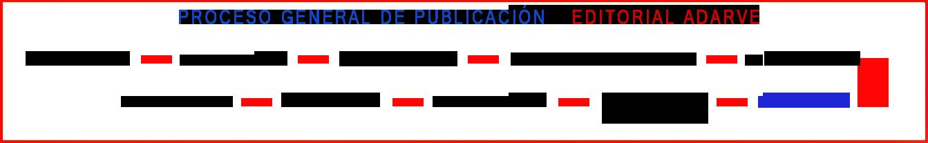 Proceso de impresión. Editorial Adarve