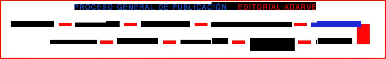 Proceso de legalización de un libro. Editorial Adarve