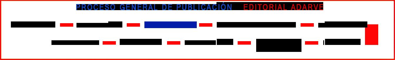 Proceso de maquetación. Editorial Adarve